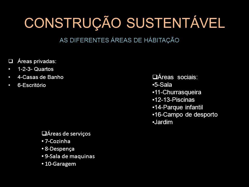 CONSTRUÇÃO SUSTENTÁVEL  Áreas privadas: 1-2-3- Quartos 4-Casas de Banho 6-Escritório  Áreas sociais: 5-Sala 11-Churrasqueira 12-13-Piscinas 14-Parque infantil 16-Campo de desporto Jardim AS DIFERENTES ÁREAS DE HÁBITAÇÃO  Áreas de serviços 7-Cozinha 8-Despença 9-Sala de maquinas 10-Garagem