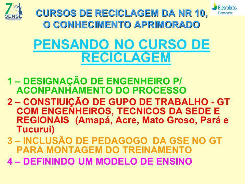 CURSOS DE RECICLAGEM DA NR 10, O CONHECIMENTO APRIMORADO PENSANDO NO CURSO DE RECICLAGEM 1 – DESIGNAÇÃO DE ENGENHEIRO P/ ACONPANHAMENTO DO PROCESSO 2 – CONSTIUIÇÃO DE GUPO DE TRABALHO - GT COM ENGENHEIROS, TECNICOS DA SEDE E REGIONAIS (Amapá, Acre, Mato Groso, Pará e Tucurui) 3 – INCLUSÃO DE PEDAGOGO DA GSE NO GT PARA MONTAGEM DO TREINAMENTO 4 – DEFININDO UM MODELO DE ENSINO