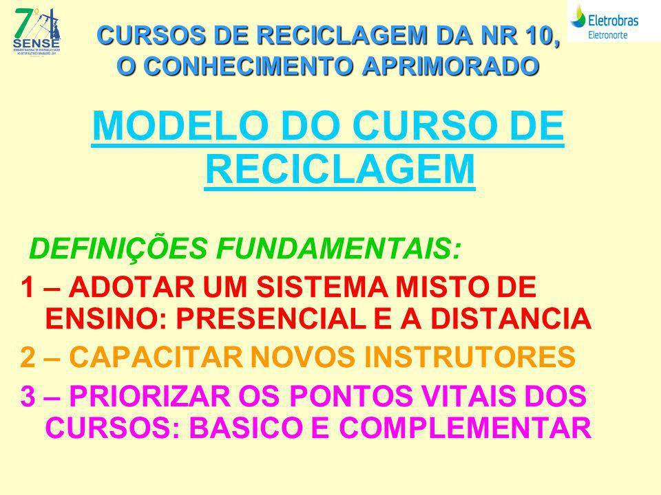 CURSOS DE RECICLAGEM DA NR 10, O CONHECIMENTO APRIMORADO MODELO DO CURSO DE RECICLAGEM DEFINIÇÕES FUNDAMENTAIS: 1 – ADOTAR UM SISTEMA MISTO DE ENSINO: PRESENCIAL E A DISTANCIA 2 – CAPACITAR NOVOS INSTRUTORES 3 – PRIORIZAR OS PONTOS VITAIS DOS CURSOS: BASICO E COMPLEMENTAR