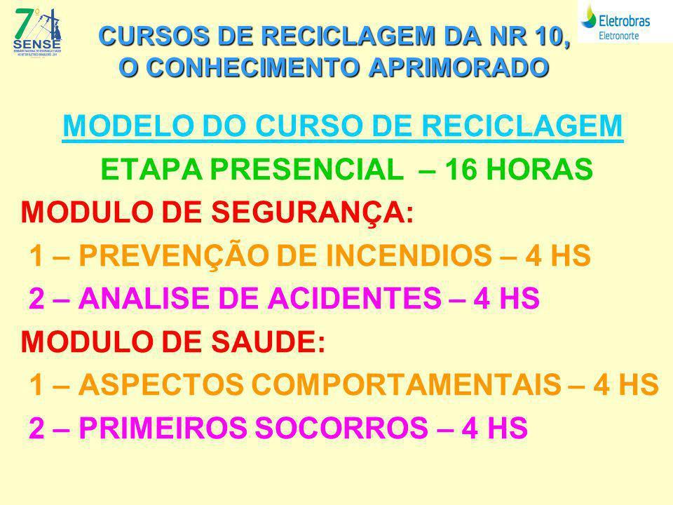 CURSOS DE RECICLAGEM DA NR 10, O CONHECIMENTO APRIMORADO MODELO DO CURSO DE RECICLAGEM ETAPA PRESENCIAL – 16 HORAS MODULO DE SEGURANÇA: 1 – PREVENÇÃO DE INCENDIOS – 4 HS 2 – ANALISE DE ACIDENTES – 4 HS MODULO DE SAUDE: 1 – ASPECTOS COMPORTAMENTAIS – 4 HS 2 – PRIMEIROS SOCORROS – 4 HS