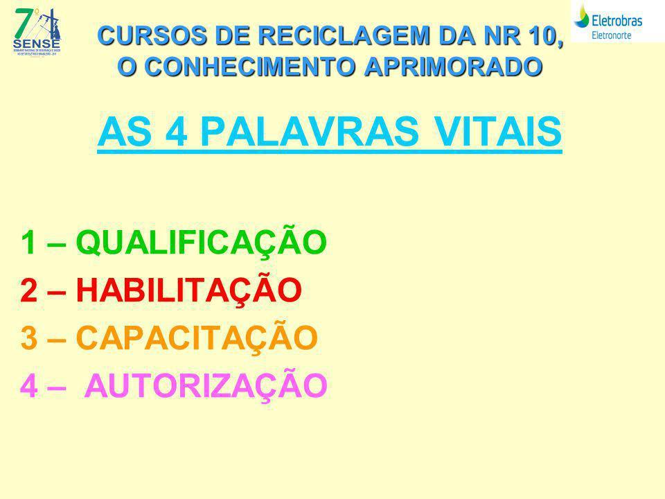 CURSOS DE RECICLAGEM DA NR 10, O CONHECIMENTO APRIMORADO 1.