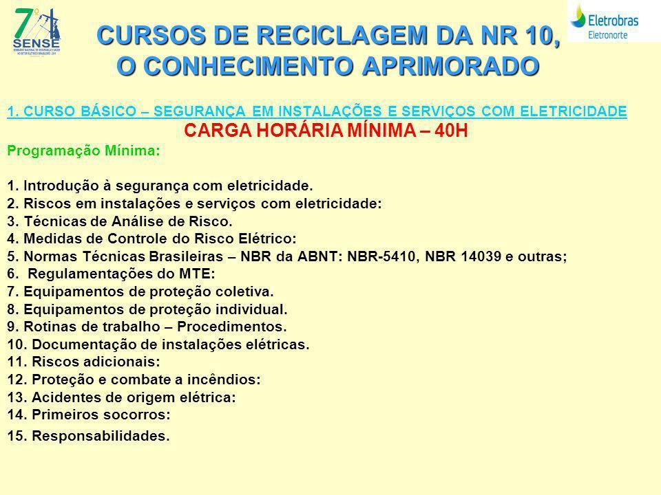 CURSOS DE RECICLAGEM DA NR 10, O CONHECIMENTO APRIMORADO 2.