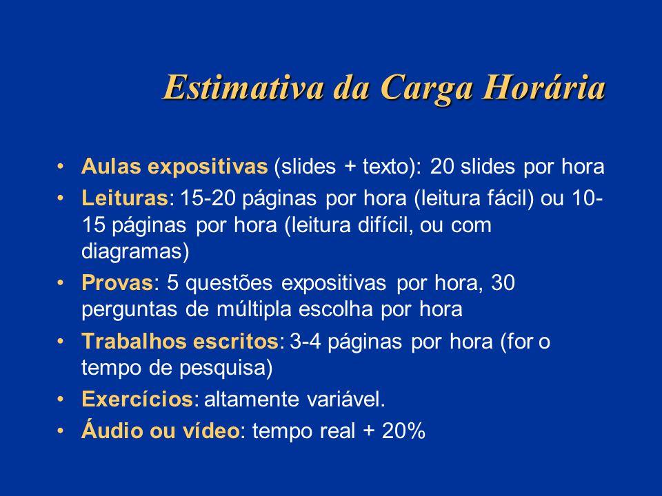 Estimativa da Carga Horária Aulas expositivas (slides + texto): 20 slides por hora Leituras: 15-20 páginas por hora (leitura fácil) ou 10- 15 páginas