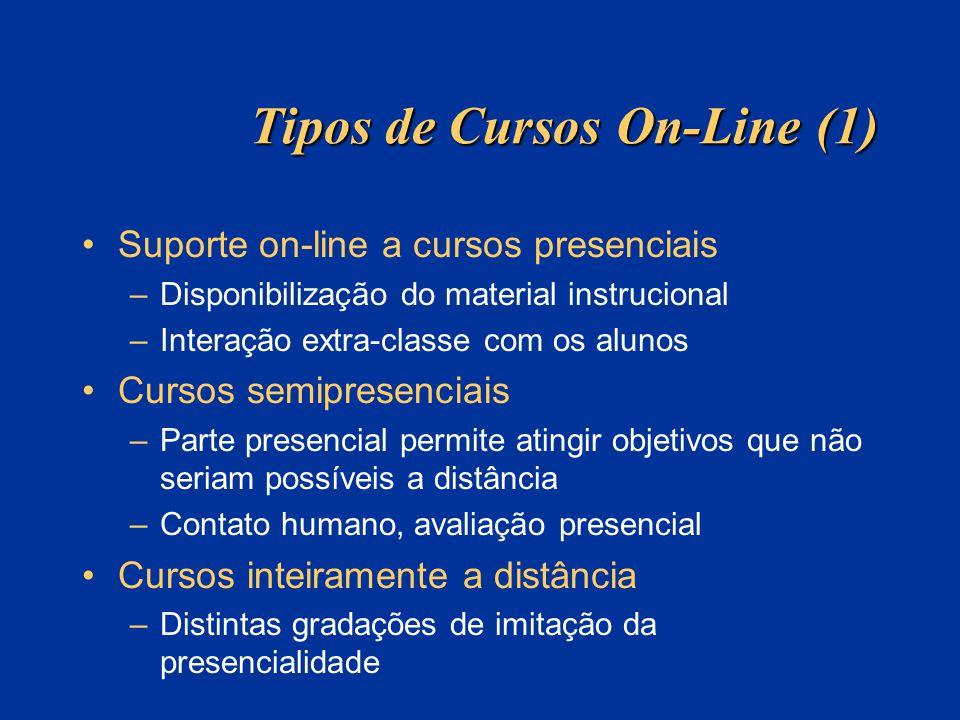 Tipos de Cursos On-Line (1) Suporte on-line a cursos presenciais –Disponibilização do material instrucional –Interação extra-classe com os alunos Curs