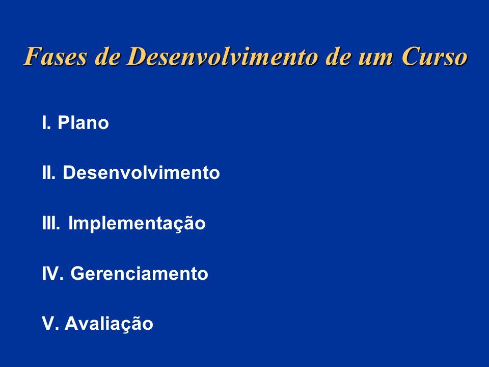Fases de Desenvolvimento de um Curso I. Plano II. Desenvolvimento III. Implementação IV. Gerenciamento V. Avaliação