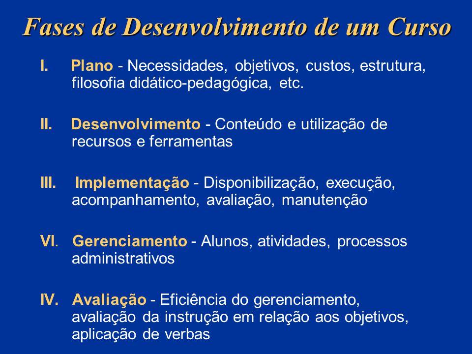 Fases de Desenvolvimento de um Curso I. Plano - Necessidades, objetivos, custos, estrutura, filosofia didático-pedagógica, etc. II. Desenvolvimento -