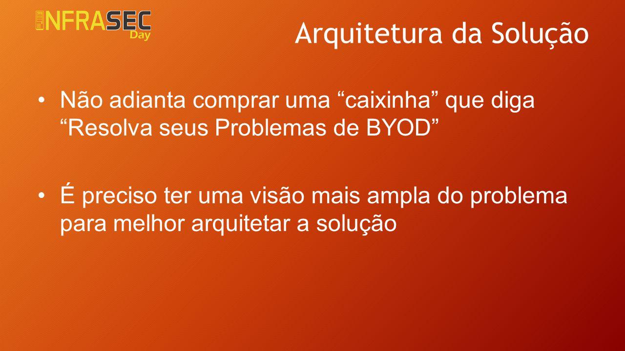 """Arquitetura da Solução Não adianta comprar uma """"caixinha"""" que diga """"Resolva seus Problemas de BYOD"""" É preciso ter uma visão mais ampla do problema par"""