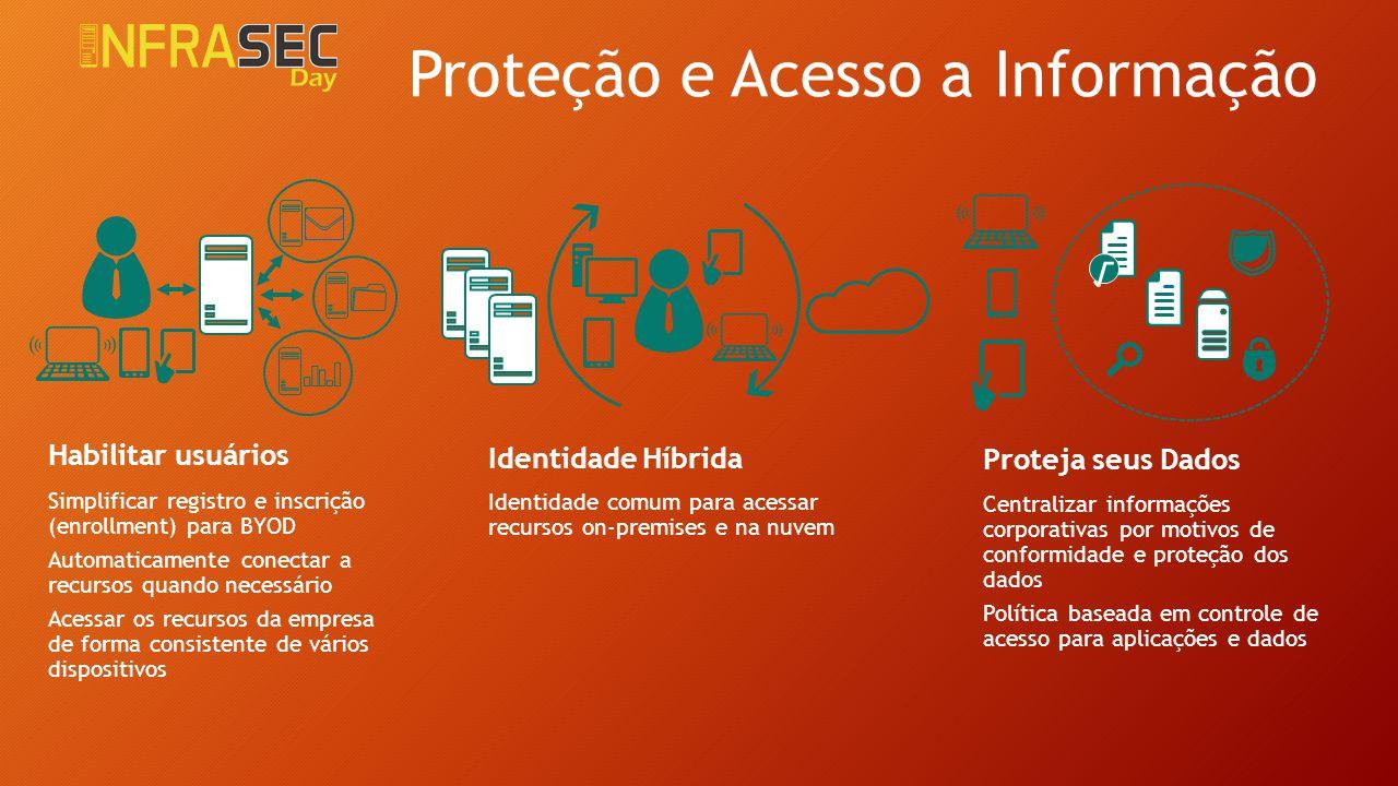 Proteção e Acesso a Informação Proteja seus Dados Centralizar informações corporativas por motivos de conformidade e proteção dos dados Política basea