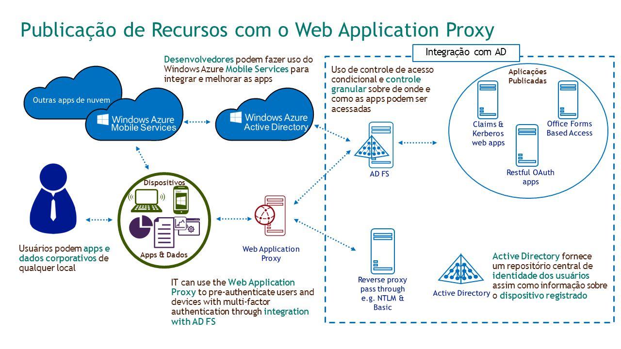 Publicação de Recursos com o Web Application Proxy Usuários podem apps e dados corporativos de qualquer local IT can use the Web Application Proxy to