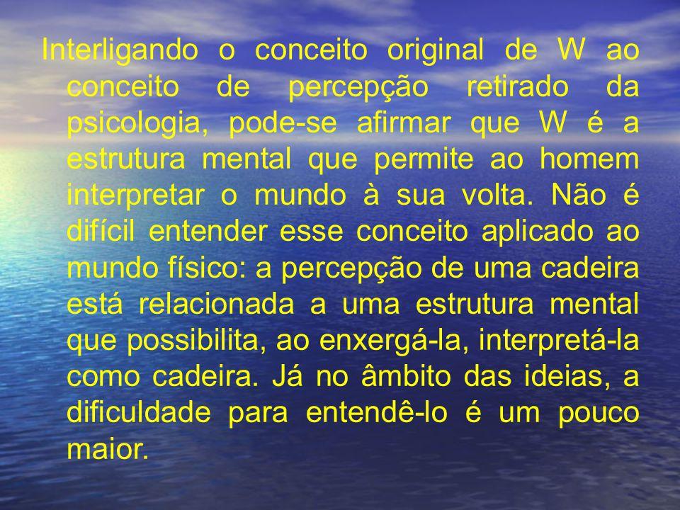 Interligando o conceito original de W ao conceito de percepção retirado da psicologia, pode-se afirmar que W é a estrutura mental que permite ao homem interpretar o mundo à sua volta.