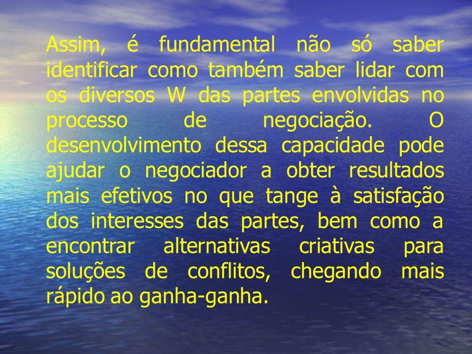 Assim, é fundamental não só saber identificar como também saber lidar com os diversos W das partes envolvidas no processo de negociação.