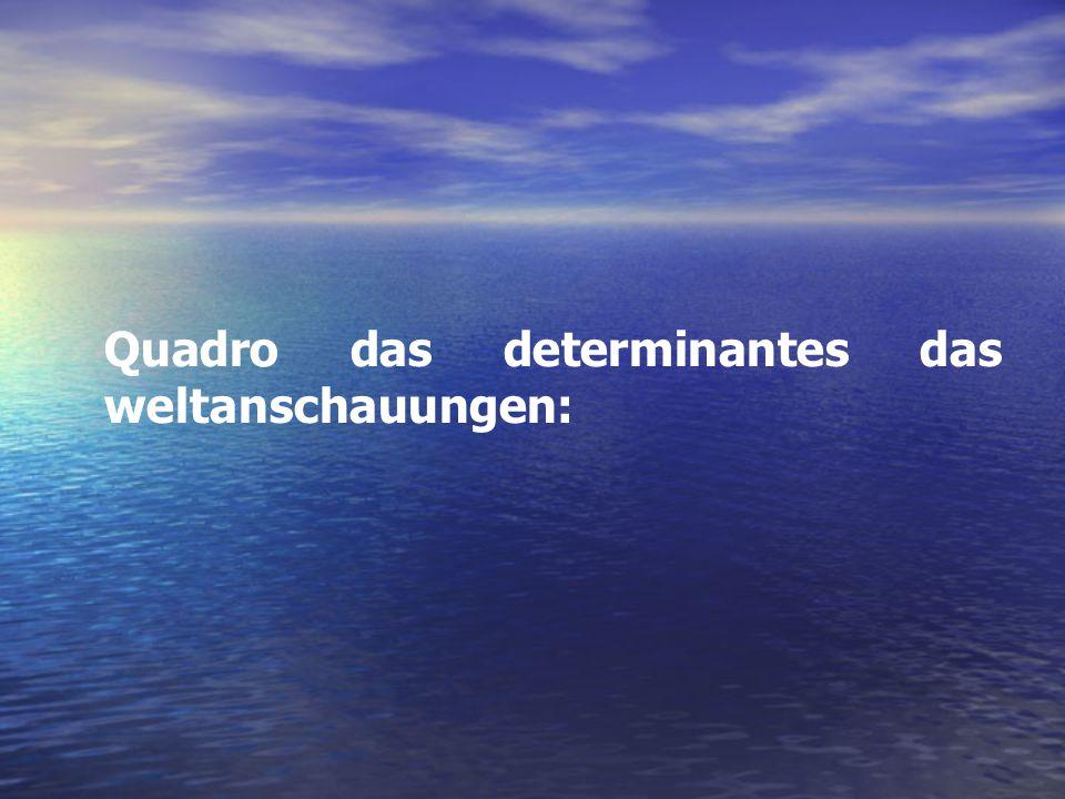Quadro das determinantes das weltanschauungen:
