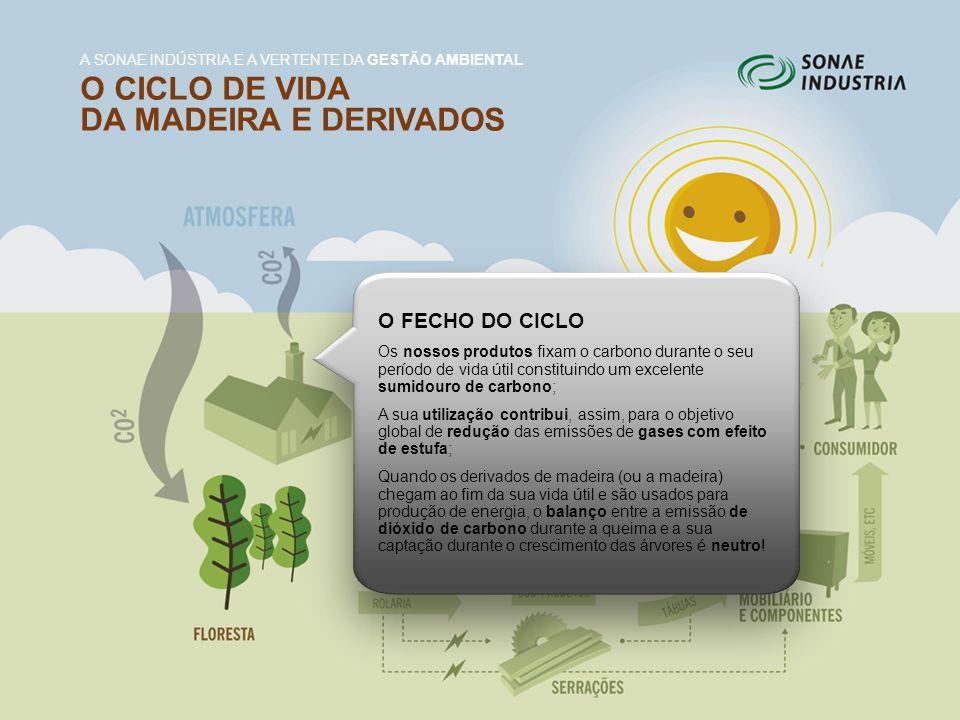 O FECHO DO CICLO Os nossos produtos fixam o carbono durante o seu período de vida útil constituindo um excelente sumidouro de carbono; A sua utilizaçã