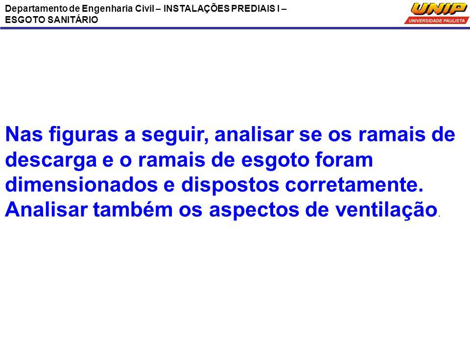 Departamento de Engenharia Civil – INSTALAÇÕES PREDIAIS I – ESGOTO SANITÁRIO