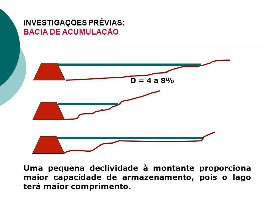 INVESTIGAÇÕES PRÉVIAS: BACIA DE ACUMULAÇÃO Uma pequena declividade à montante proporciona maior capacidade de armazenamento, pois o lago terá maior co