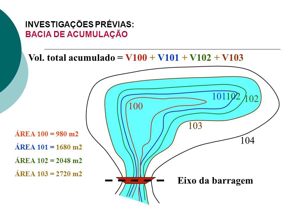 INVESTIGAÇÕES PRÉVIAS: BACIA DE ACUMULAÇÃO Eixo da barragem 102 101 100 103 104 Vol. total acumulado = V100 + V101 + V102 + V103 102 ÁREA 100 = 980 m2