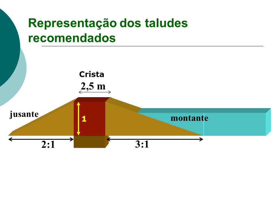 3:1 2:1 Representação dos taludes recomendados 2,5 m jusante Crista 1 montante
