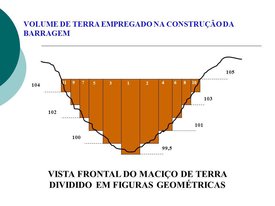 123 4 5 681110 7 105 101 102 103 104 100 99,5 9 VISTA FRONTAL DO MACIÇO DE TERRA DIVIDIDO EM FIGURAS GEOMÉTRICAS
