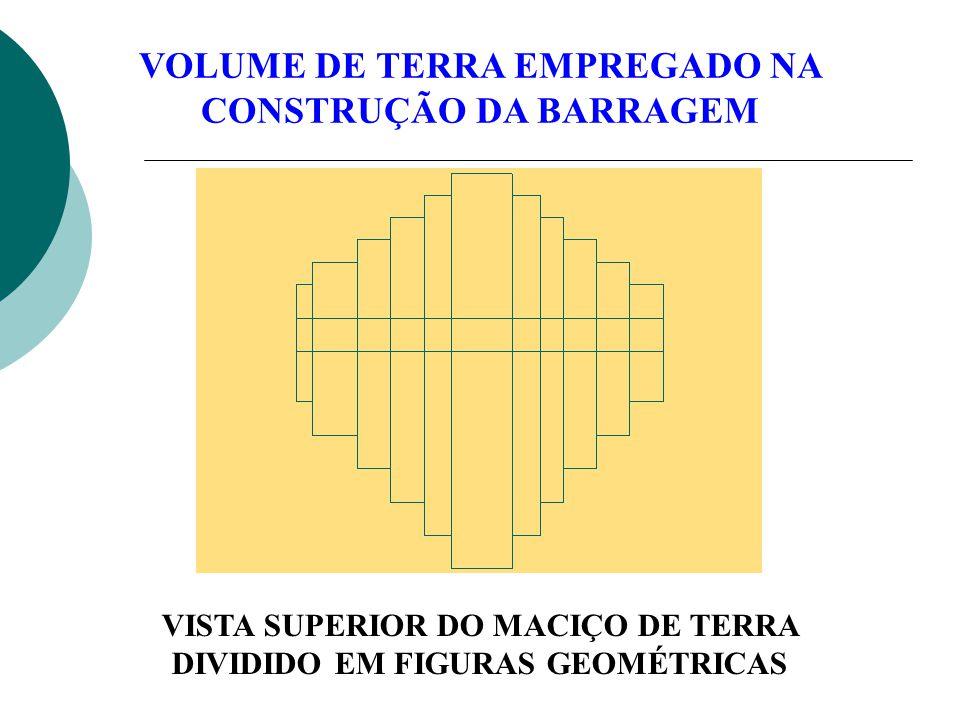 VOLUME DE TERRA EMPREGADO NA CONSTRUÇÃO DA BARRAGEM VISTA SUPERIOR DO MACIÇO DE TERRA DIVIDIDO EM FIGURAS GEOMÉTRICAS
