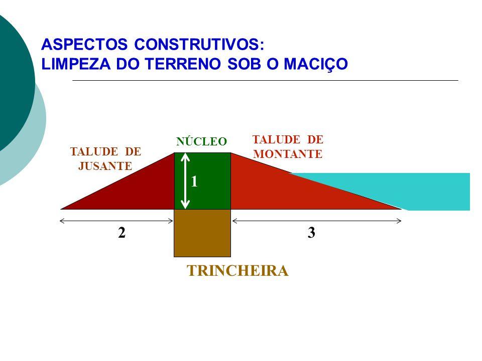 ASPECTOS CONSTRUTIVOS: LIMPEZA DO TERRENO SOB O MACIÇO TRINCHEIRA TALUDE DE MONTANTE TALUDE DE JUSANTE NÚCLEO 32 1