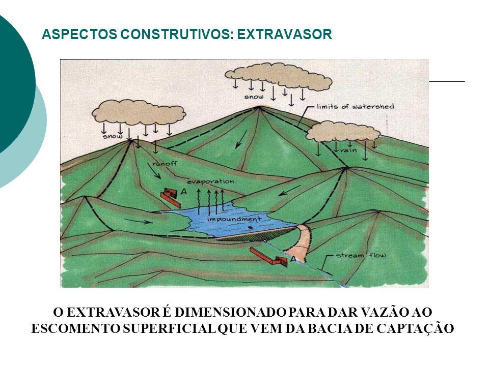 ASPECTOS CONSTRUTIVOS: EXTRAVASOR O EXTRAVASOR É DIMENSIONADO PARA DAR VAZÃO AO ESCOMENTO SUPERFICIAL QUE VEM DA BACIA DE CAPTAÇÃO