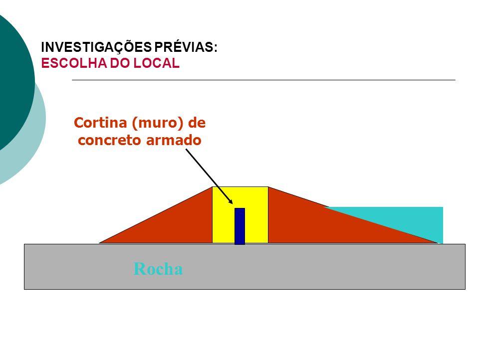Cortina (muro) de concreto armado INVESTIGAÇÕES PRÉVIAS: ESCOLHA DO LOCAL Rocha