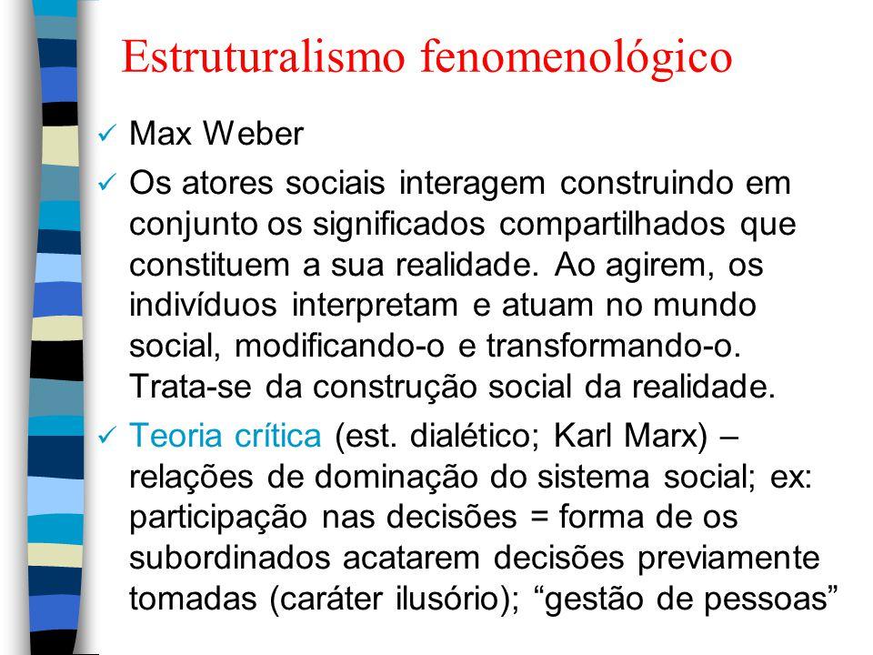 Estruturalismo fenomenológico Max Weber Os atores sociais interagem construindo em conjunto os significados compartilhados que constituem a sua realid