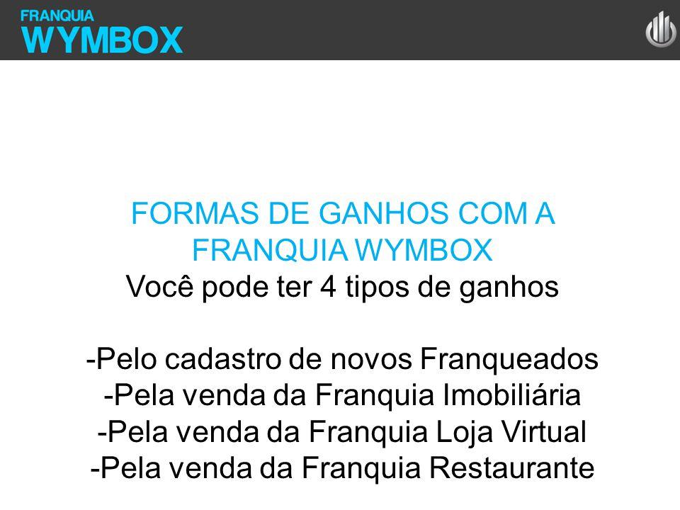 FORMAS DE GANHOS COM A FRANQUIA WYMBOX Você pode ter 4 tipos de ganhos -Pelo cadastro de novos Franqueados -Pela venda da Franquia Imobiliária -Pela v