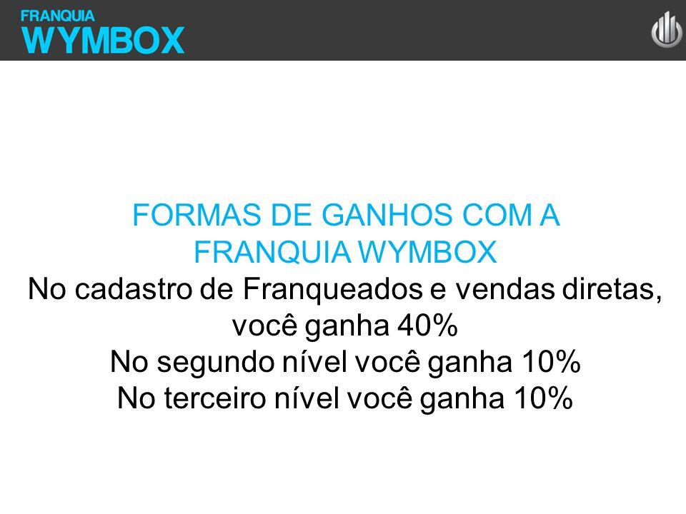 FORMAS DE GANHOS COM A FRANQUIA WYMBOX No cadastro de Franqueados e vendas diretas, você ganha 40% No segundo nível você ganha 10% No terceiro nível v