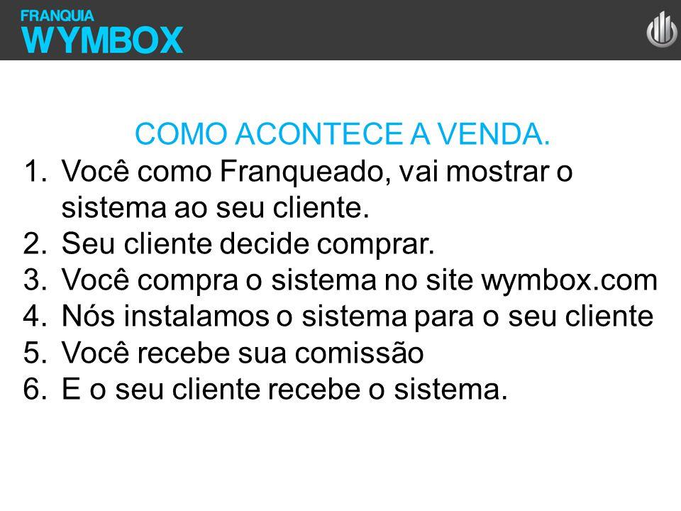 COMO ACONTECE A VENDA. 1.Você como Franqueado, vai mostrar o sistema ao seu cliente. 2.Seu cliente decide comprar. 3.Você compra o sistema no site wym