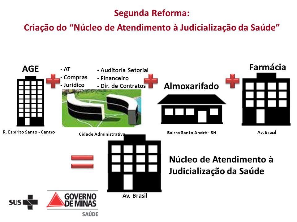 EntradaSaída -Medicamentos -Procedimentos -Insumos -Dietas -Respostas às Requisições -Ação Judicial -Requisição AGE Jurídico Atendimento ao Público Compras AT Financ.