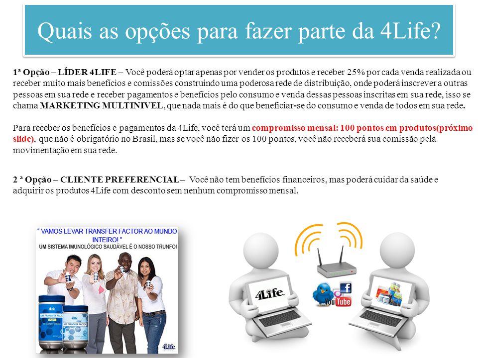 Quais as opções para fazer parte da 4Life? 1ª Opção – LÍDER 4LIFE – Você poderá optar apenas por vender os produtos e receber 25% por cada venda reali