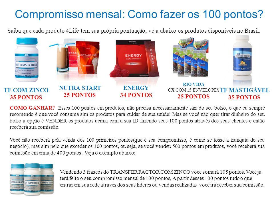 Compromisso mensal: Como fazer os 100 pontos? Saiba que cada produto 4Life tem sua própria pontuação, veja abaixo os produtos disponiveis no Brasil: R