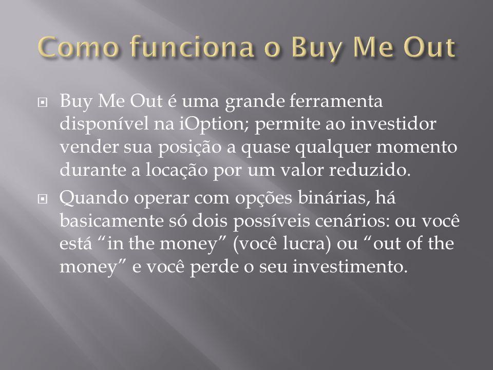  Buy Me Out é uma grande ferramenta disponível na iOption; permite ao investidor vender sua posição a quase qualquer momento durante a locação por um valor reduzido.