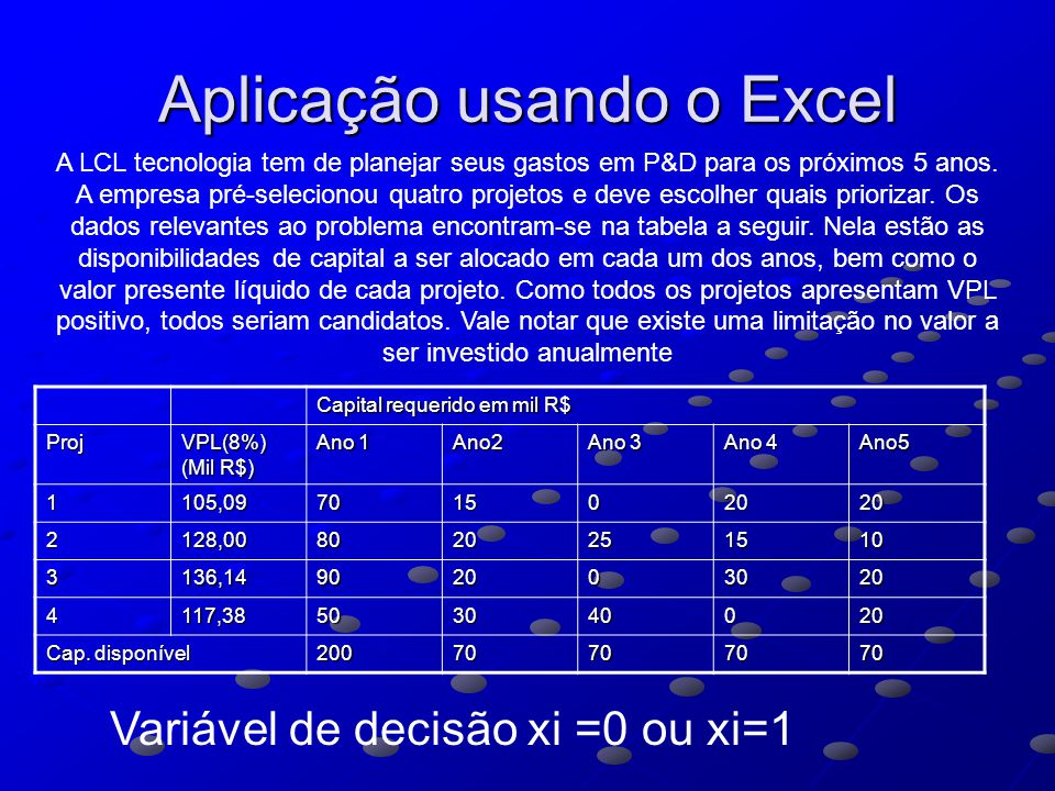 Aplicação usando o Excel A LCL tecnologia tem de planejar seus gastos em P&D para os próximos 5 anos. A empresa pré-selecionou quatro projetos e deve