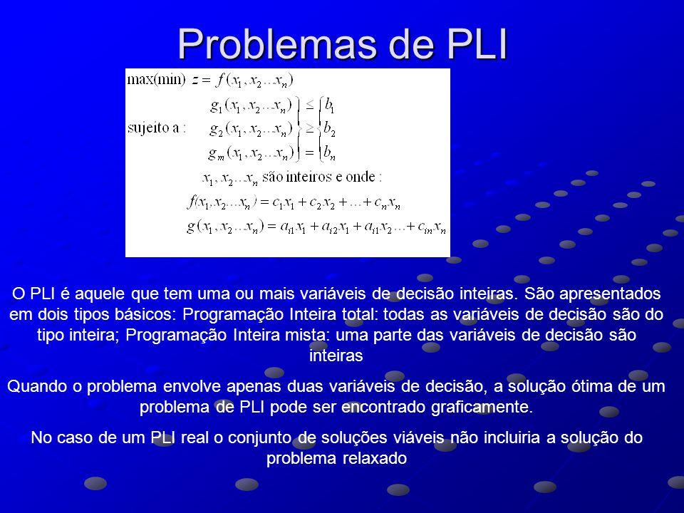Problemas de PLI O PLI é aquele que tem uma ou mais variáveis de decisão inteiras. São apresentados em dois tipos básicos: Programação Inteira total: