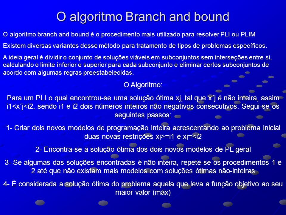 Aplicando o algoritmo Branch and bound (2,4; 2,4) Da solução relaxada O limite superior é 14,4 para x1=2,4 e x2=2,4 (2,4; 2,4) Busca-se a solução para a região de x1= =3 2 3 Obtém-se x1=2 e x2=2,5 e x1=3 e x2=1,5 2,5 1,5