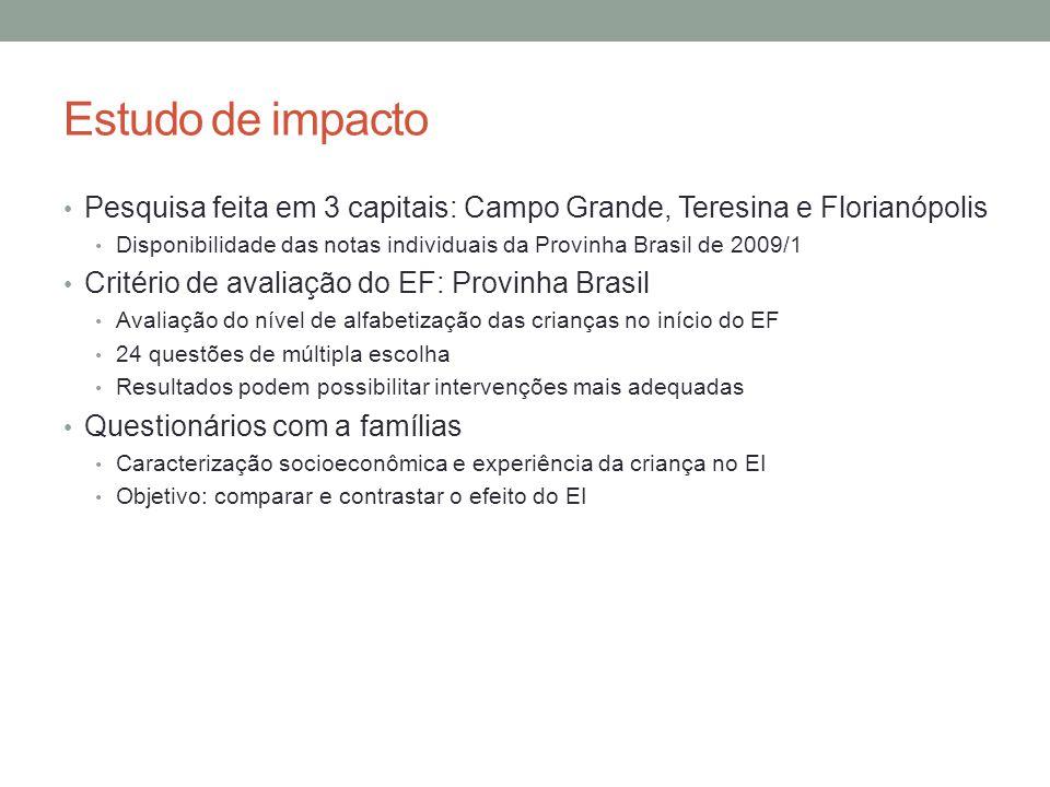 Estudo de impacto Pesquisa feita em 3 capitais: Campo Grande, Teresina e Florianópolis Disponibilidade das notas individuais da Provinha Brasil de 200