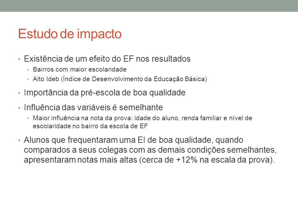 Estudo de impacto Existência de um efeito do EF nos resultados Bairros com maior escolaridade Alto Ideb (Índice de Desenvolvimento da Educação Básica)