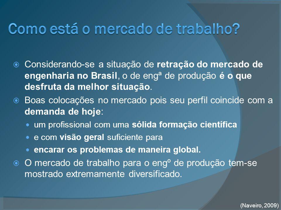  Considerando-se a situação de retração do mercado de engenharia no Brasil, o de engª de produção é o que desfruta da melhor situação.