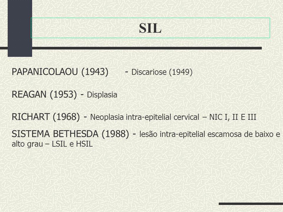 SIL PAPANICOLAOU (1943)- Discariose (1949) REAGAN (1953) - Displasia RICHART (1968) - Neoplasia intra-epitelial cervical – NIC I, II E III SISTEMA BET