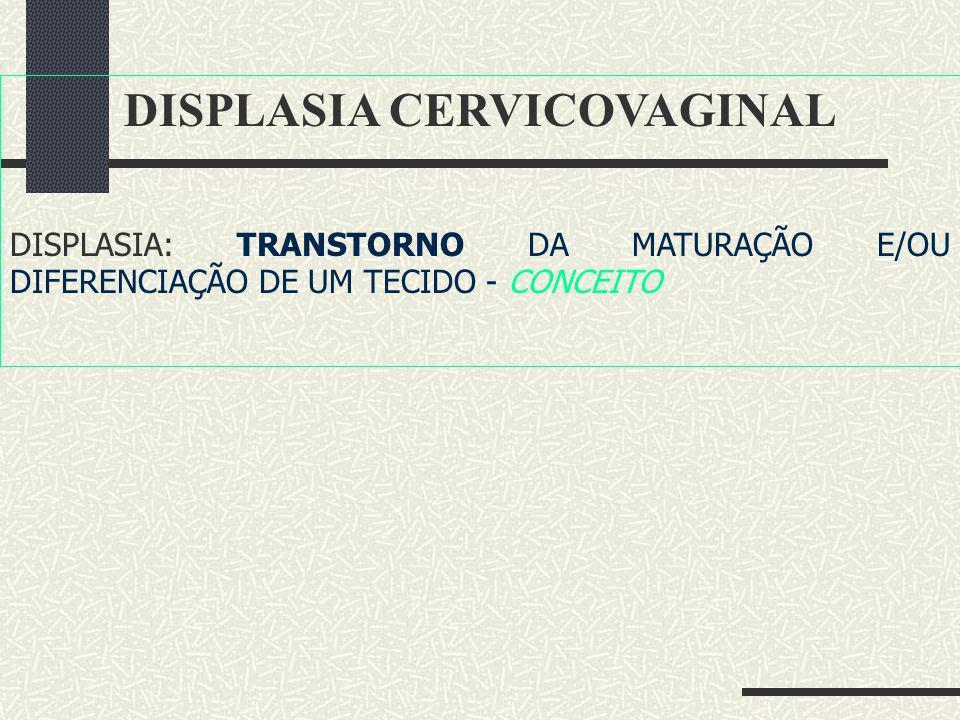 DISPLASIA CERVICOVAGINAL DISPLASIA: TRANSTORNO DA MATURAÇÃO E/OU DIFERENCIAÇÃO DE UM TECIDO - CONCEITO