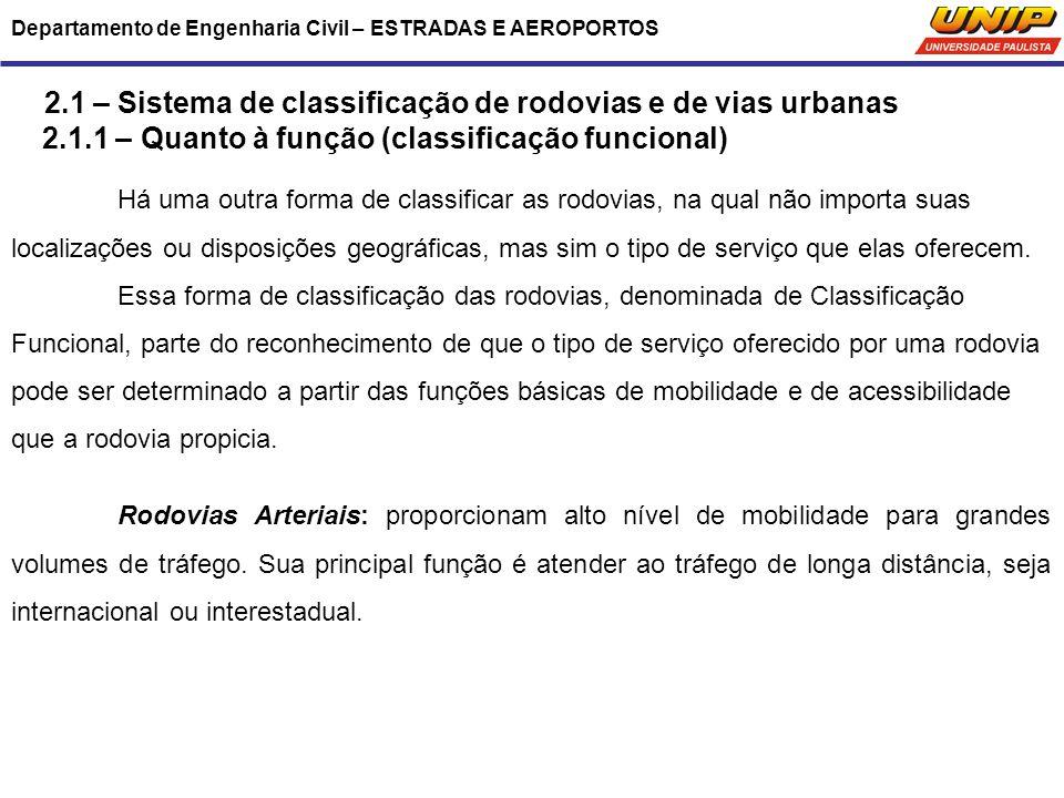 Departamento de Engenharia Civil – ESTRADAS E AEROPORTOS 2.1 – Sistema de classificação de rodovias e de vias urbanas 2.1.1 – Quanto à função (classif