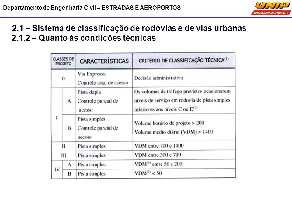 Departamento de Engenharia Civil – ESTRADAS E AEROPORTOS 2.1 – Sistema de classificação de rodovias e de vias urbanas 2.1.2 – Quanto às condições técn