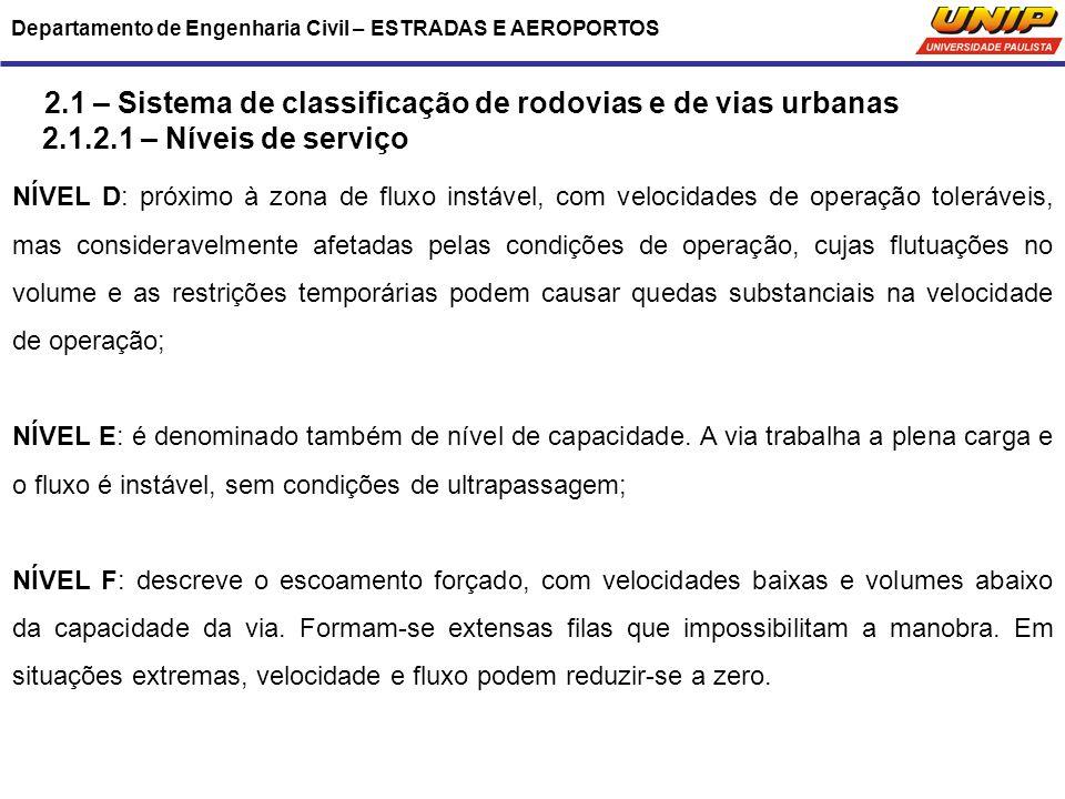 Departamento de Engenharia Civil – ESTRADAS E AEROPORTOS 2.1 – Sistema de classificação de rodovias e de vias urbanas 2.1.2.1 – Níveis de serviço NÍVE