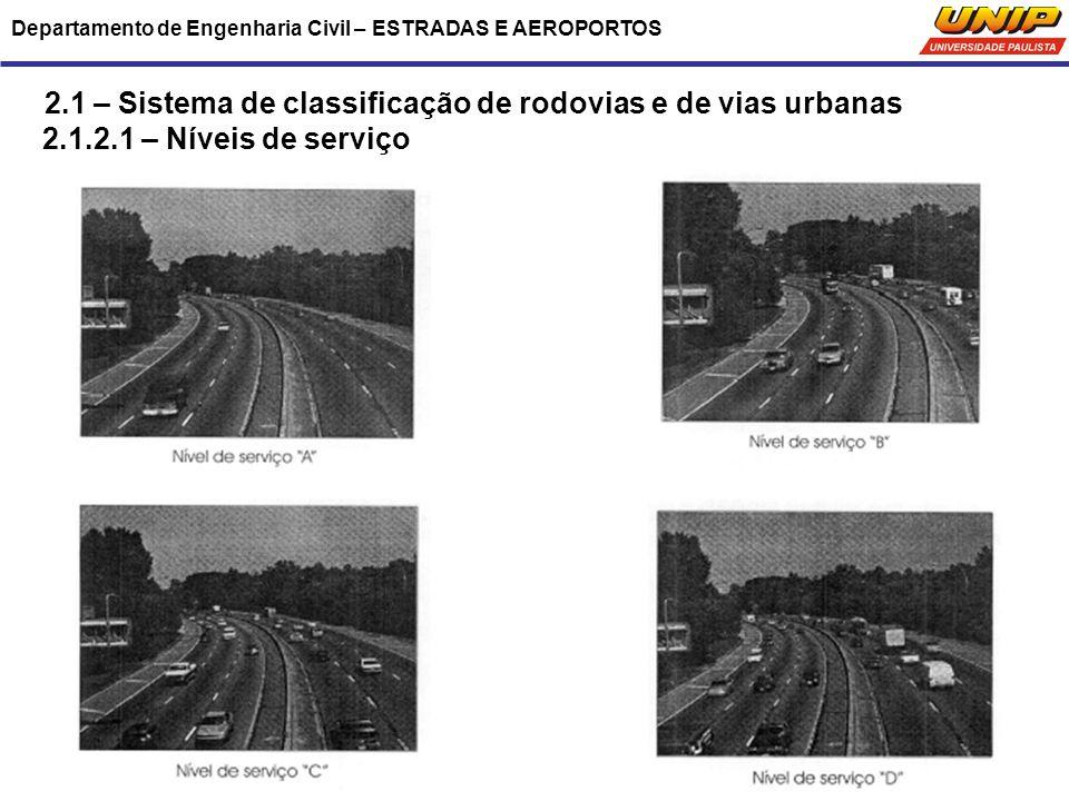 Departamento de Engenharia Civil – ESTRADAS E AEROPORTOS 2.1 – Sistema de classificação de rodovias e de vias urbanas 2.1.2.1 – Níveis de serviço