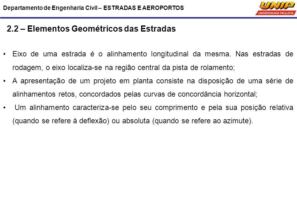 Departamento de Engenharia Civil – ESTRADAS E AEROPORTOS 2.2 – Elementos Geométricos das Estradas Eixo de uma estrada é o alinhamento longitudinal da