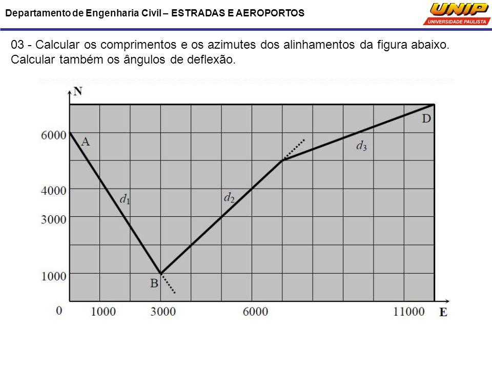 Departamento de Engenharia Civil – ESTRADAS E AEROPORTOS 03 - Calcular os comprimentos e os azimutes dos alinhamentos da figura abaixo. Calcular també