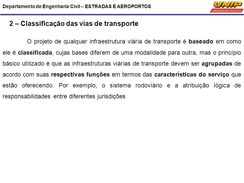 Departamento de Engenharia Civil – ESTRADAS E AEROPORTOS 2 – Classificação das vias de transporte O projeto de qualquer infraestrutura viária de trans