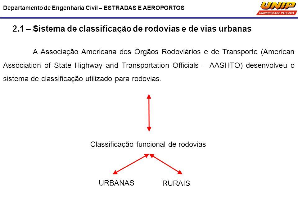 Departamento de Engenharia Civil – ESTRADAS E AEROPORTOS 2.1 – Sistema de classificação de rodovias e de vias urbanas A Associação Americana dos Órgão